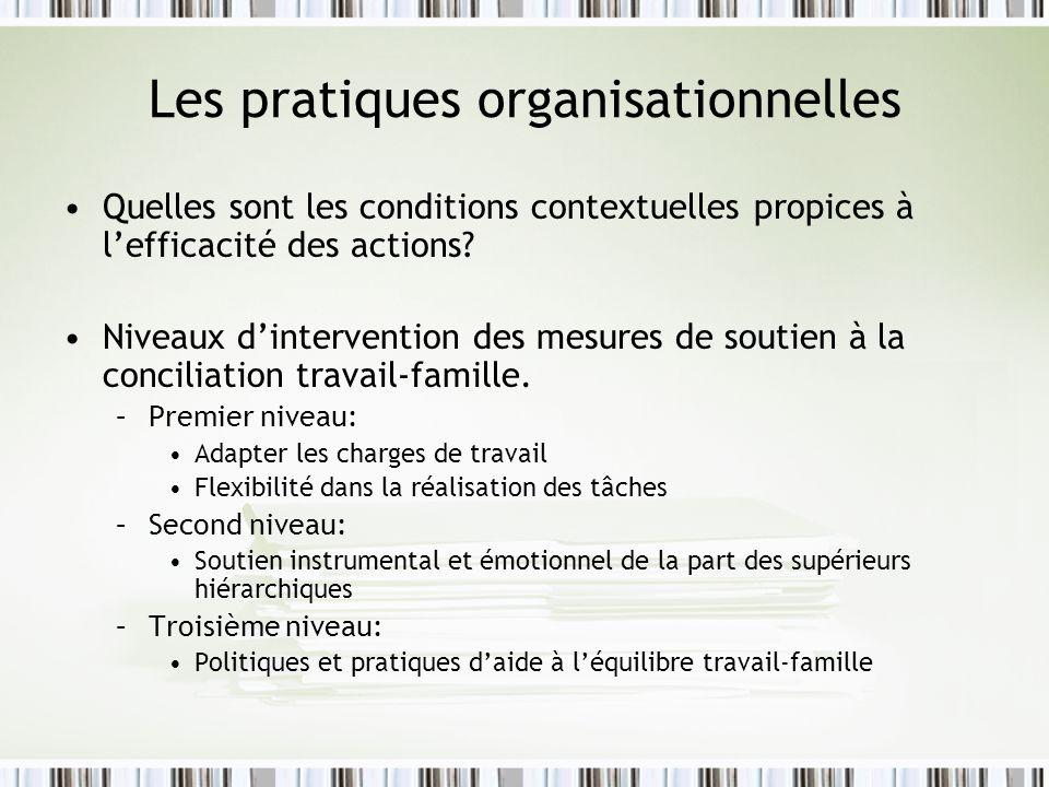 Les pratiques organisationnelles