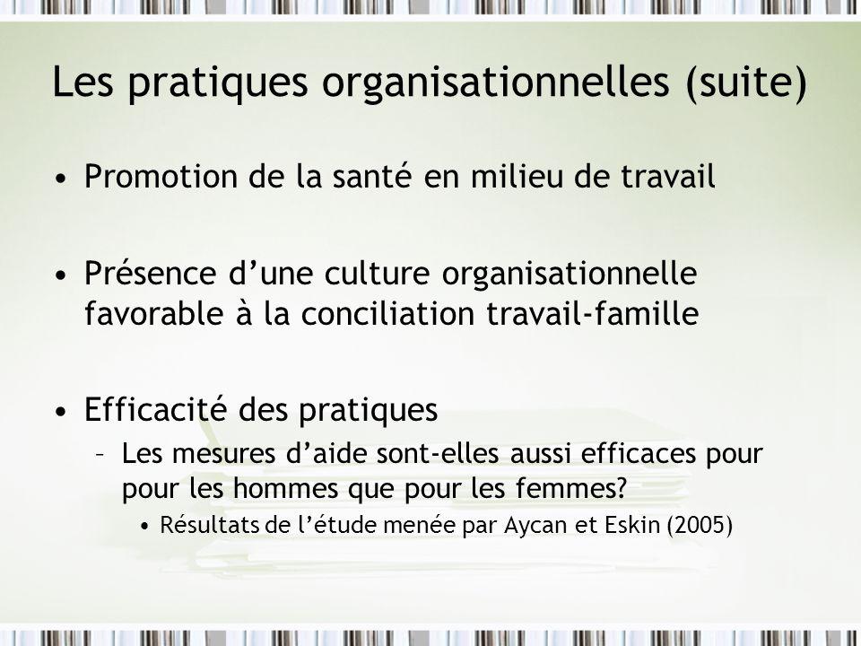 Les pratiques organisationnelles (suite)