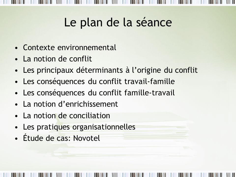 Le plan de la séance Contexte environnemental La notion de conflit