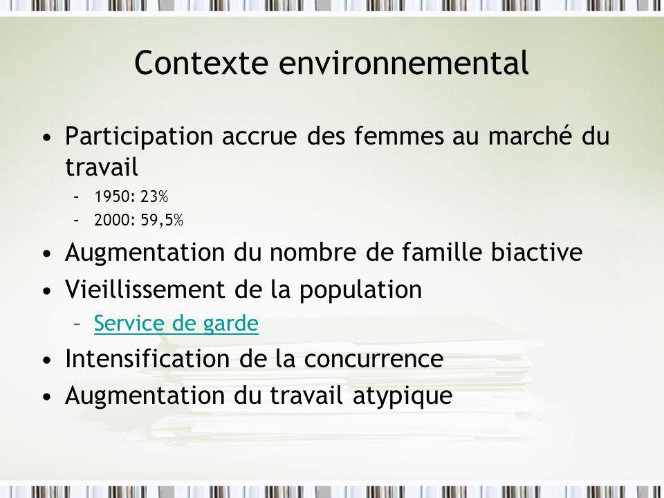 Contexte environnemental