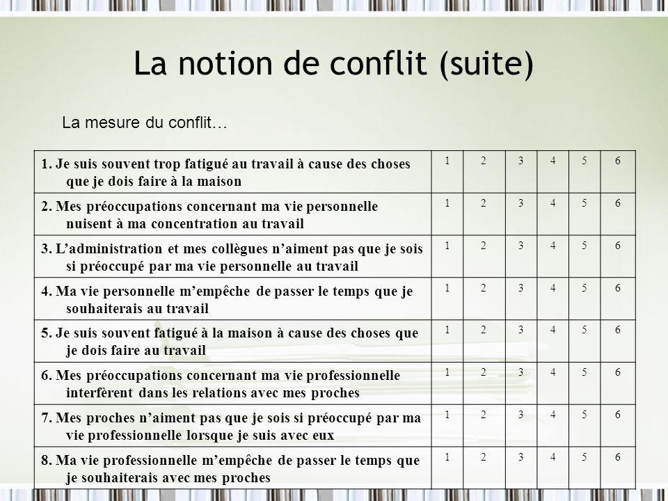 La notion de conflit (suite)