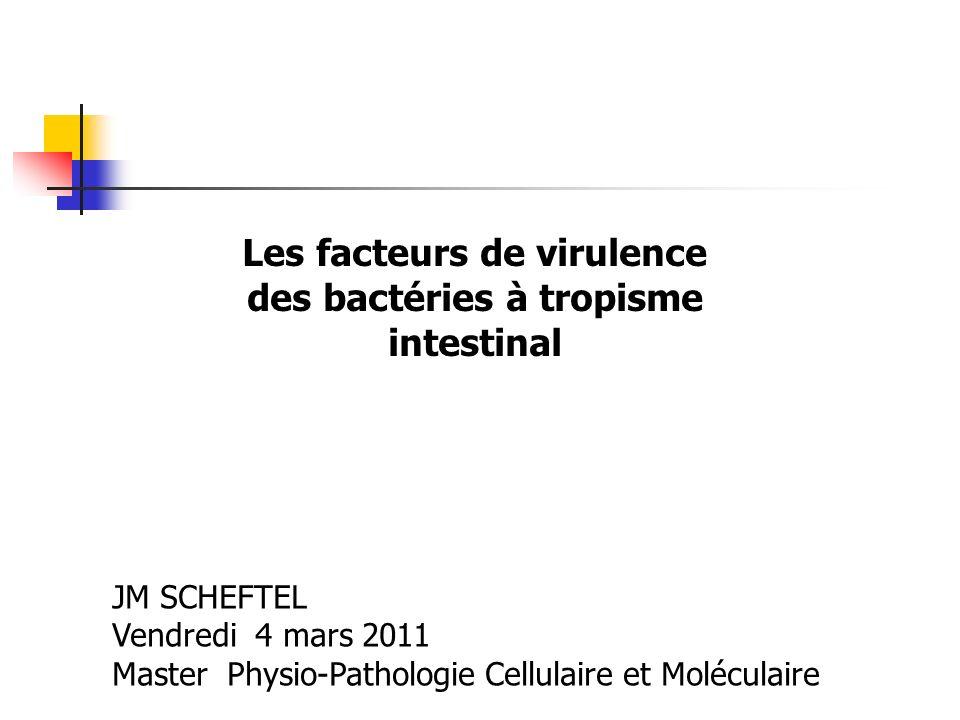 Les facteurs de virulence des bactéries à tropisme intestinal
