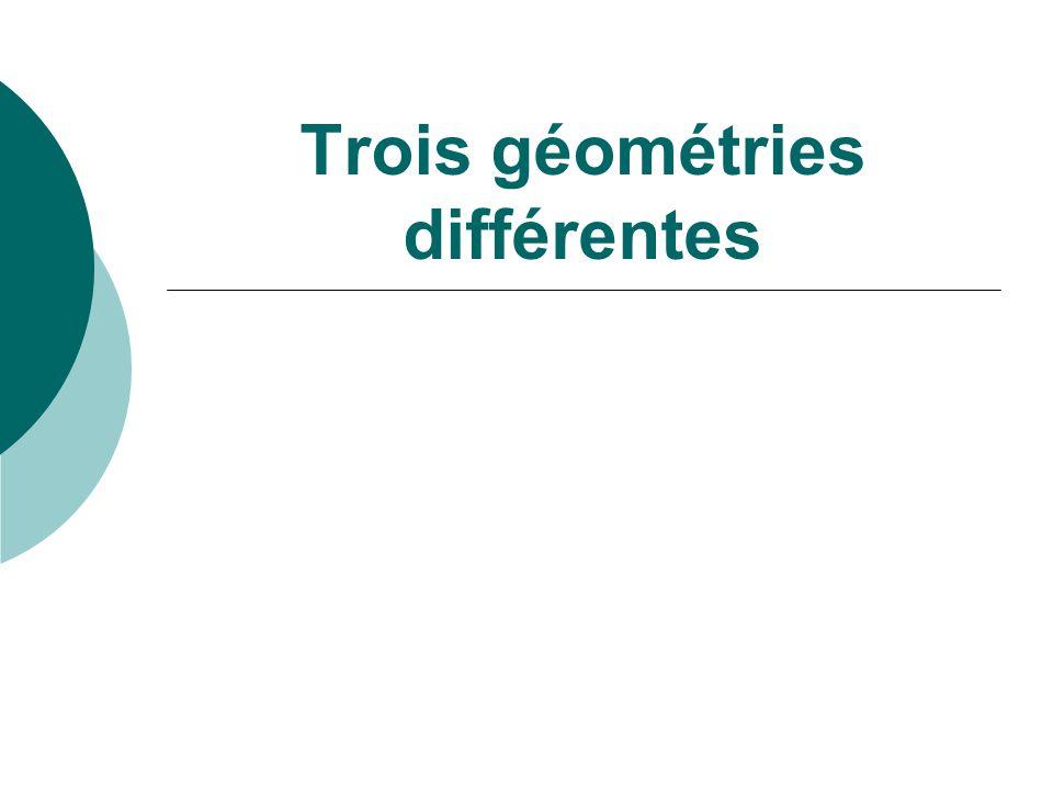 Trois géométries différentes