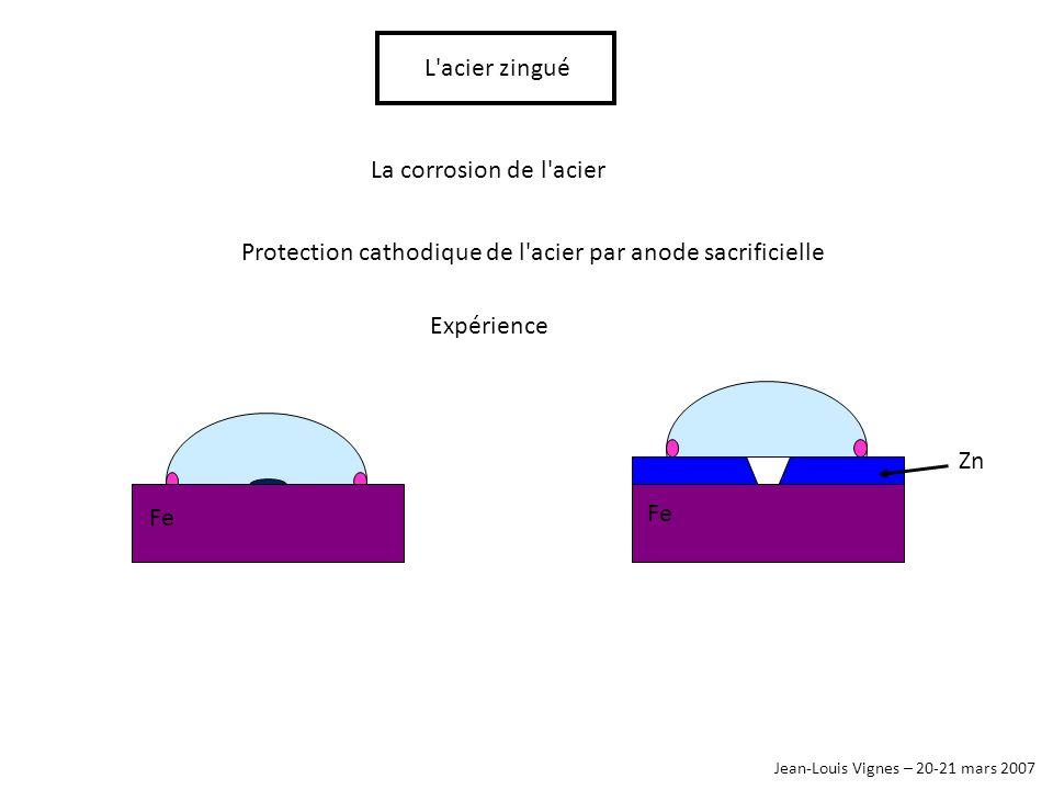 Protection cathodique de l acier par anode sacrificielle