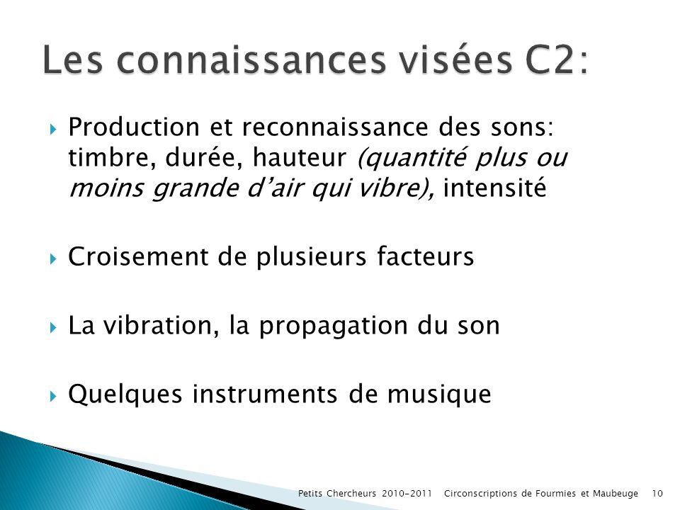 Les connaissances visées C2: