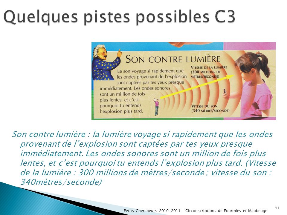 Quelques pistes possibles C3