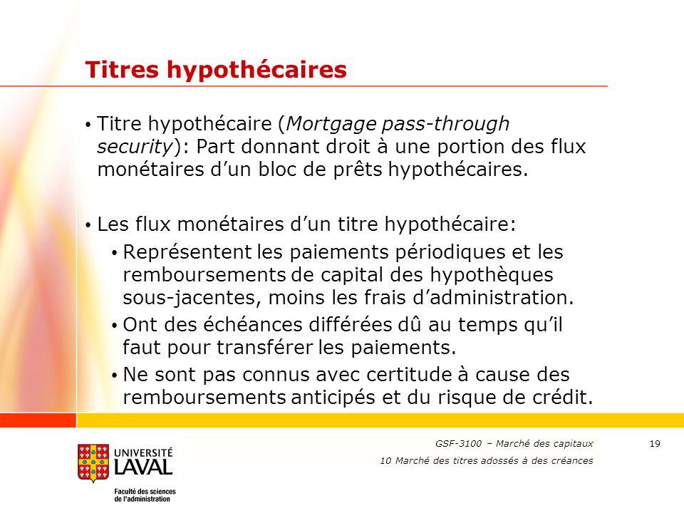 Titres hypothécaires