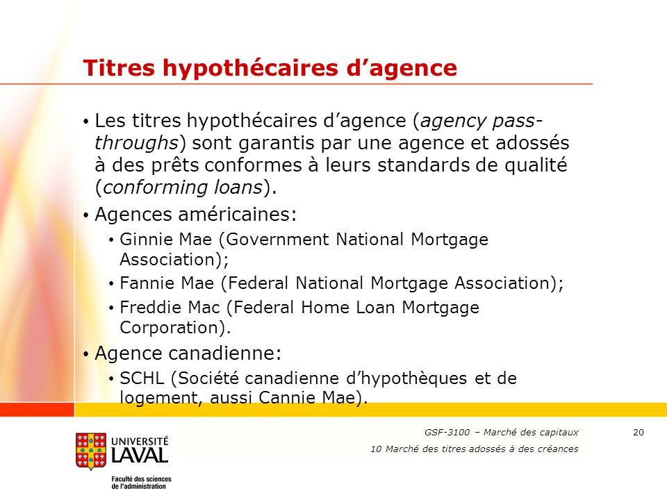 Titres hypothécaires d'agence