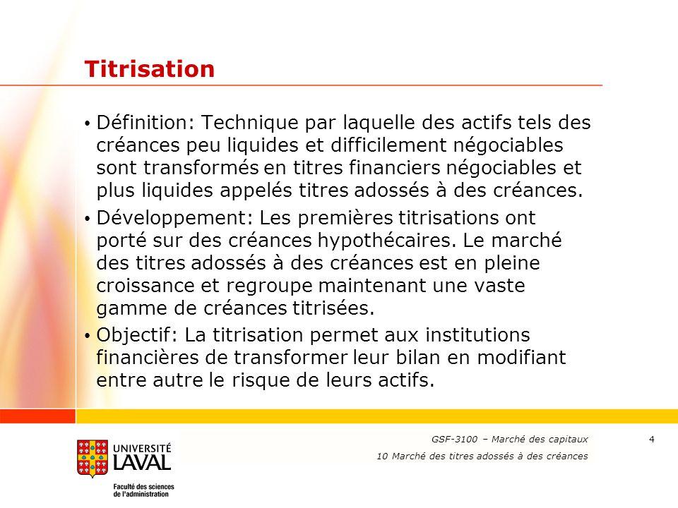 Titrisation