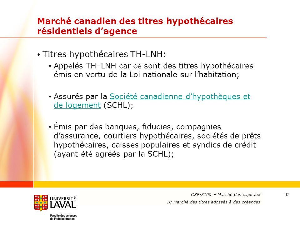 Marché canadien des titres hypothécaires résidentiels d'agence