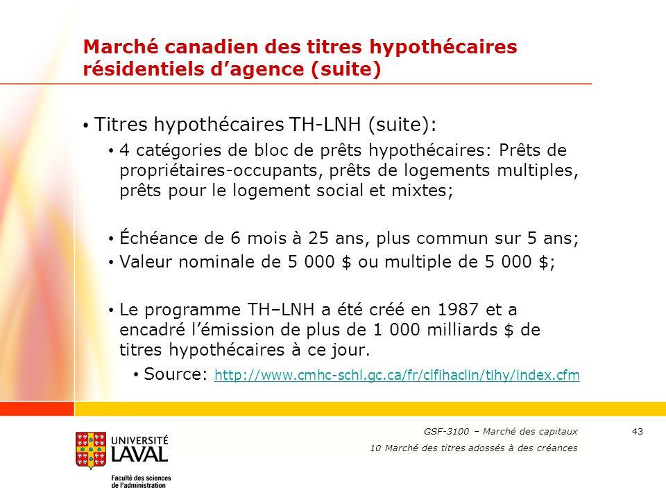 Marché canadien des titres hypothécaires résidentiels d'agence (suite)