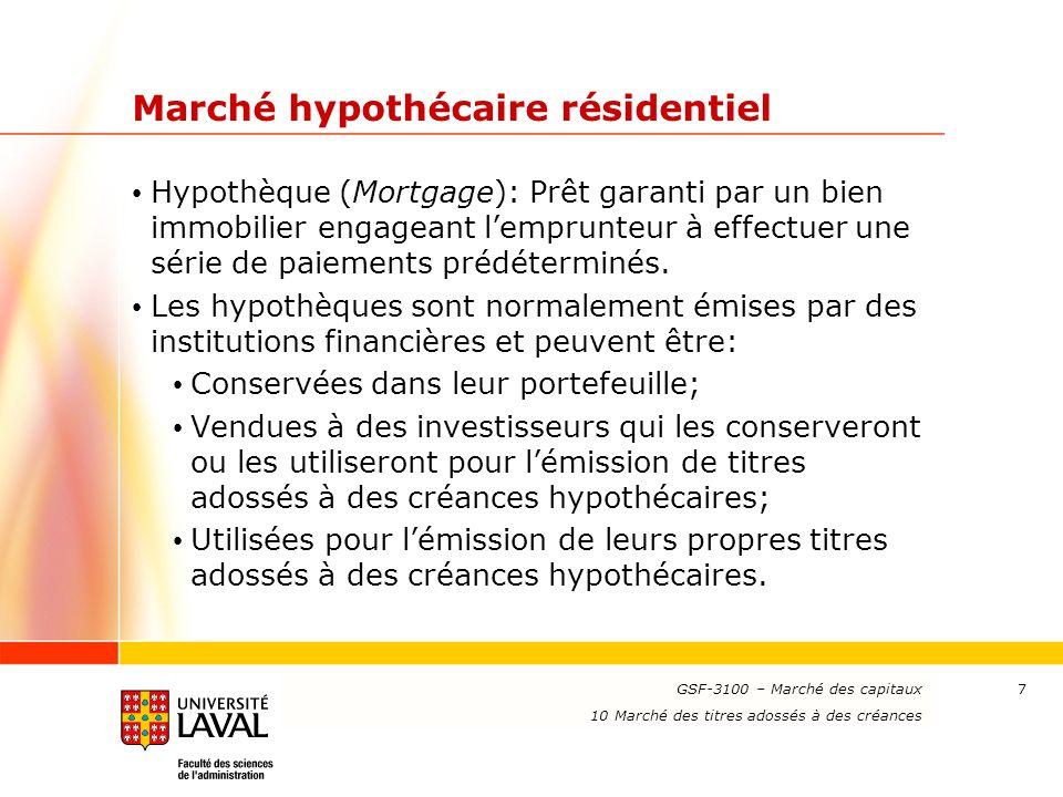 Marché hypothécaire résidentiel