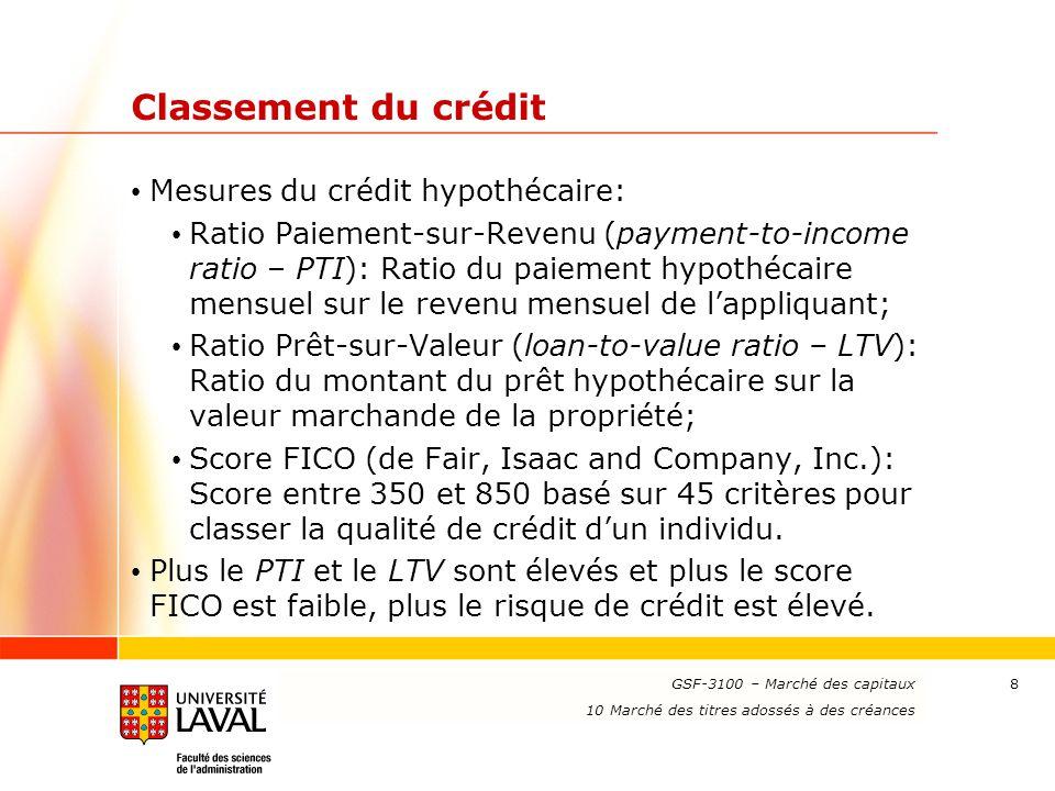 Classement du crédit Mesures du crédit hypothécaire: