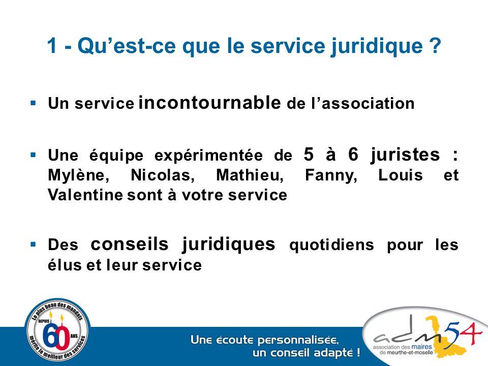 1 - Qu'est-ce que le service juridique