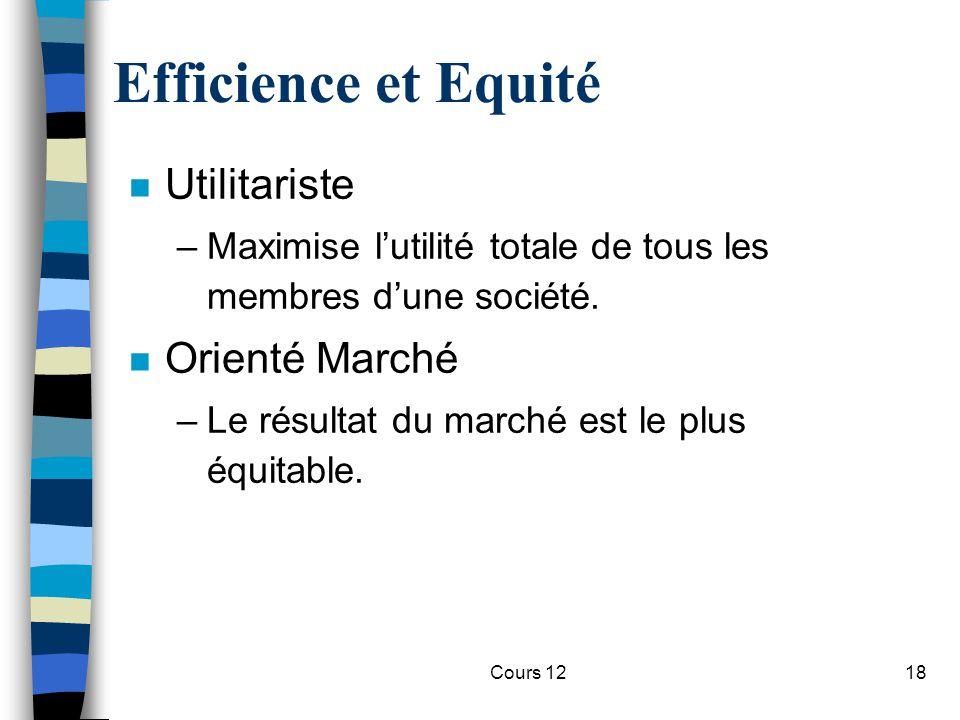 Efficience et Equité Utilitariste Orienté Marché