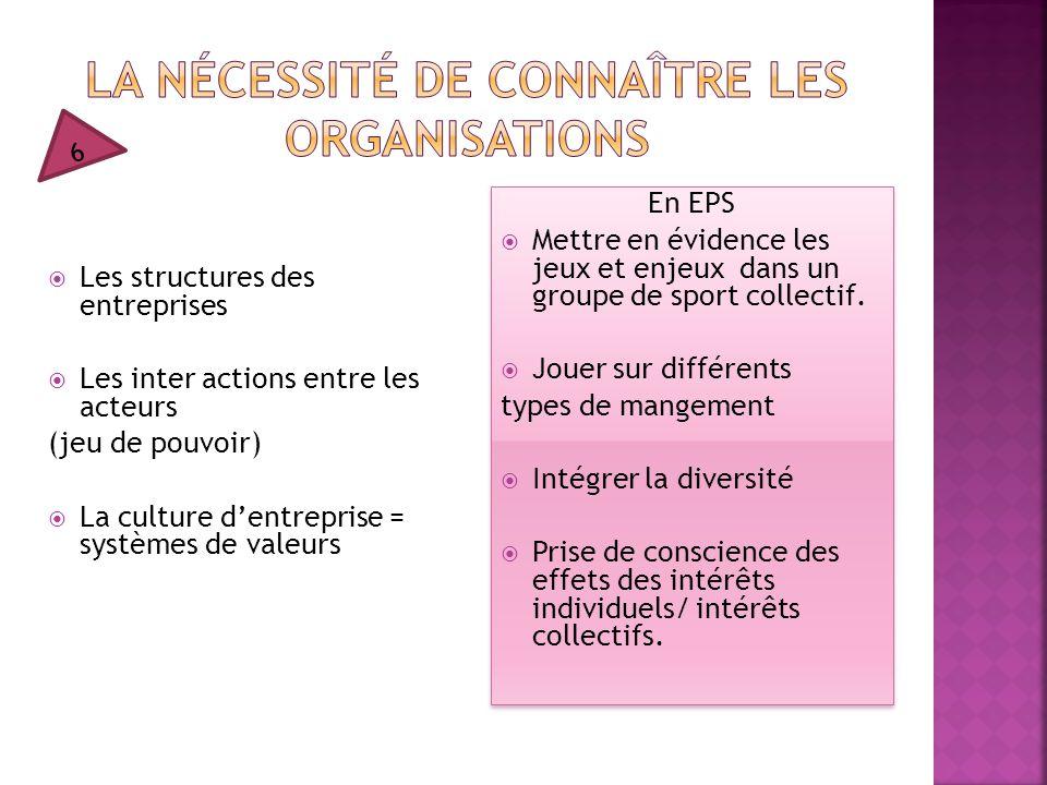 La nécessité de connaître les organisations