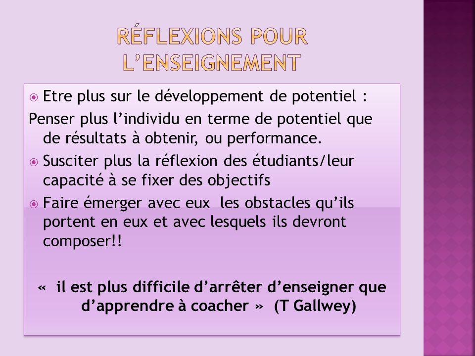 Réflexions pour l'enseignement