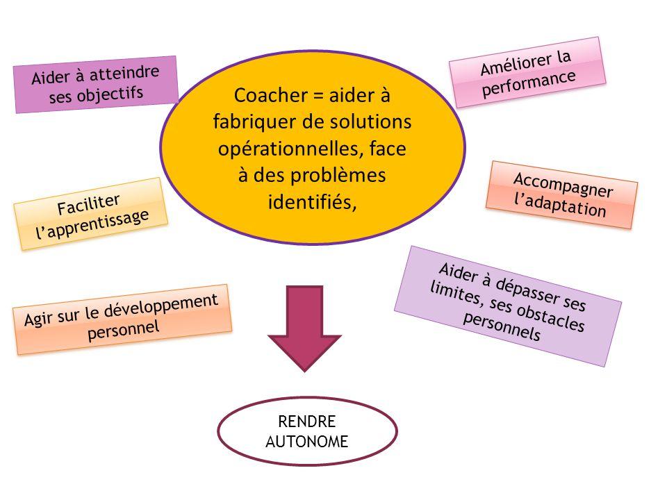 Coacher = aider à fabriquer de solutions opérationnelles, face à des problèmes identifiés,
