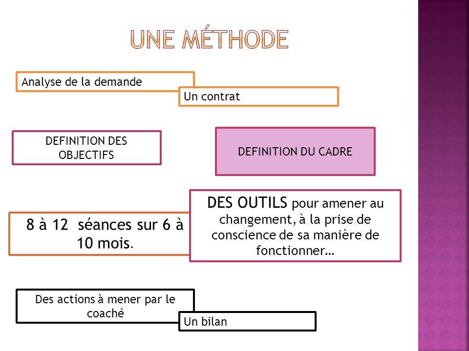 Une méthode Analyse de la demande. Un contrat. DEFINITION DU CADRE. DEFINITION DES OBJECTIFS.