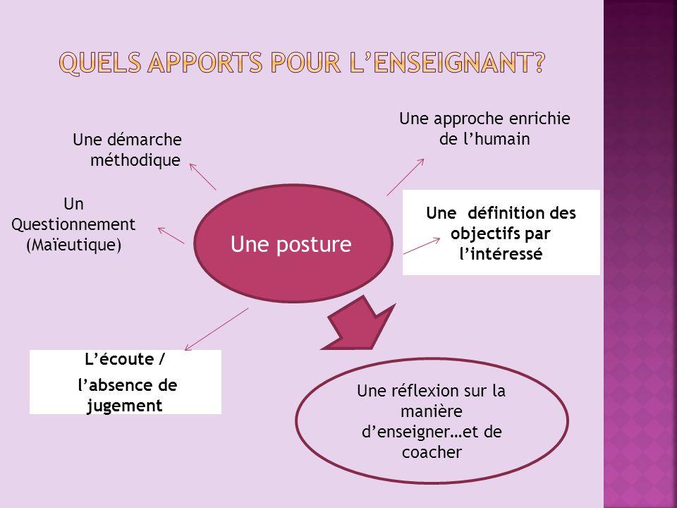 QUELS APPORTS pour L'ENSEIGNANT