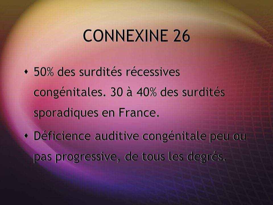 CONNEXINE 26 50% des surdités récessives congénitales. 30 à 40% des surdités sporadiques en France.