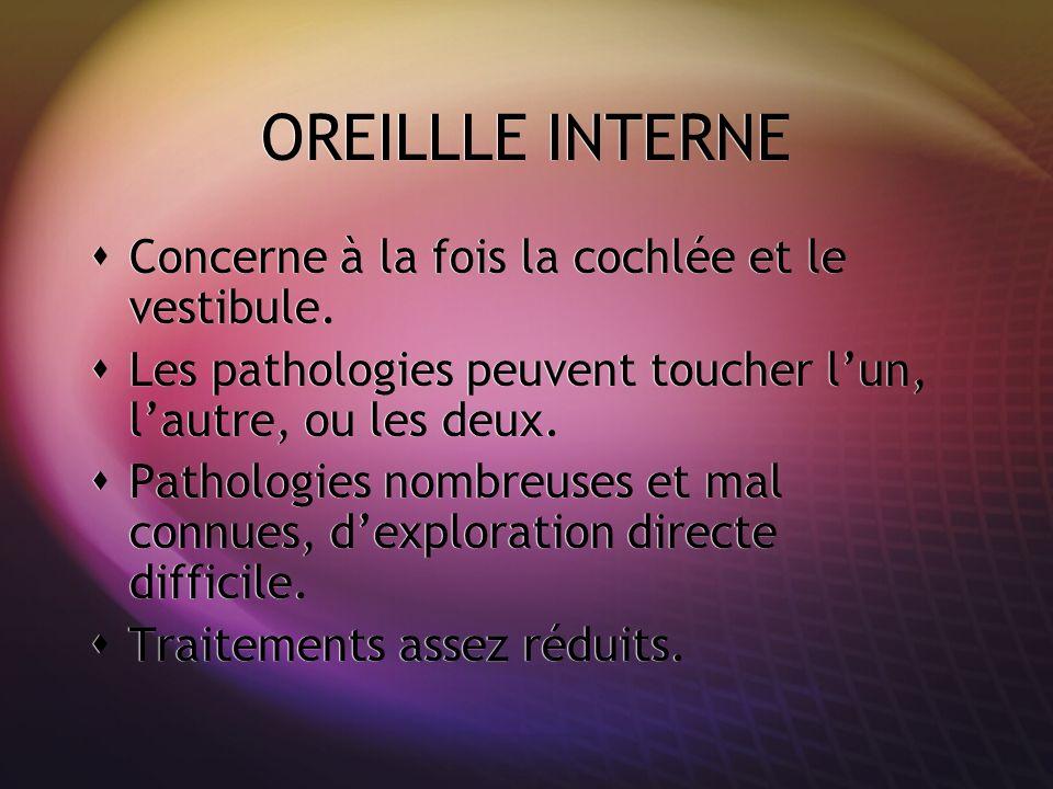 OREILLLE INTERNE Concerne à la fois la cochlée et le vestibule.