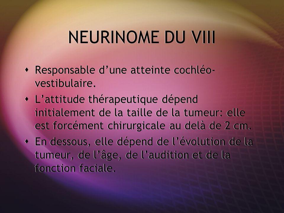 NEURINOME DU VIII Responsable d'une atteinte cochléo-vestibulaire.