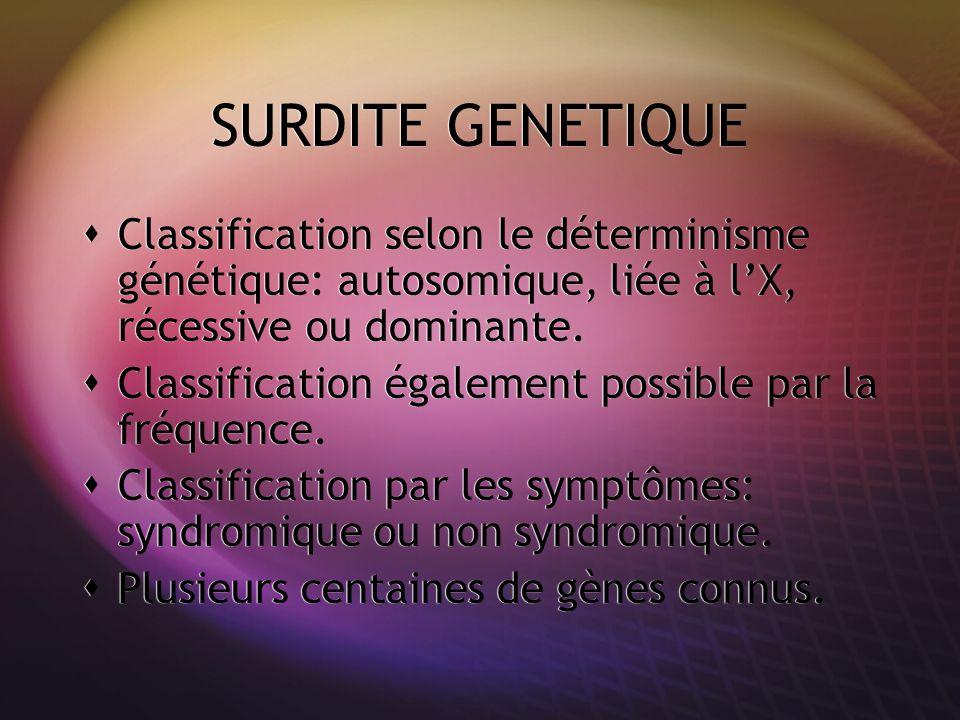 SURDITE GENETIQUE Classification selon le déterminisme génétique: autosomique, liée à l'X, récessive ou dominante.