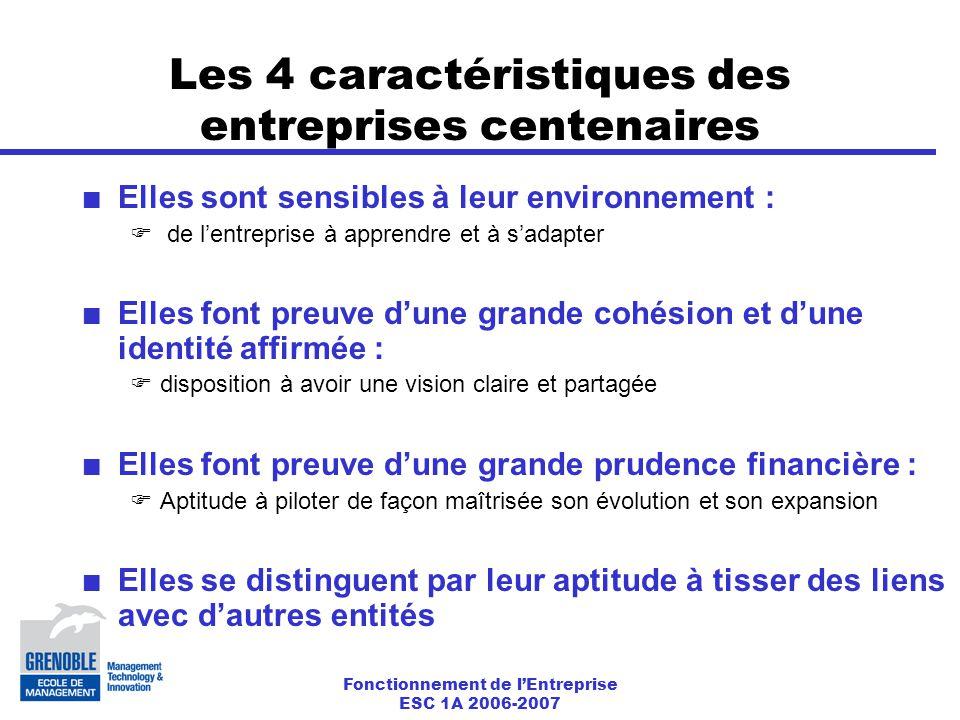 Les 4 caractéristiques des entreprises centenaires
