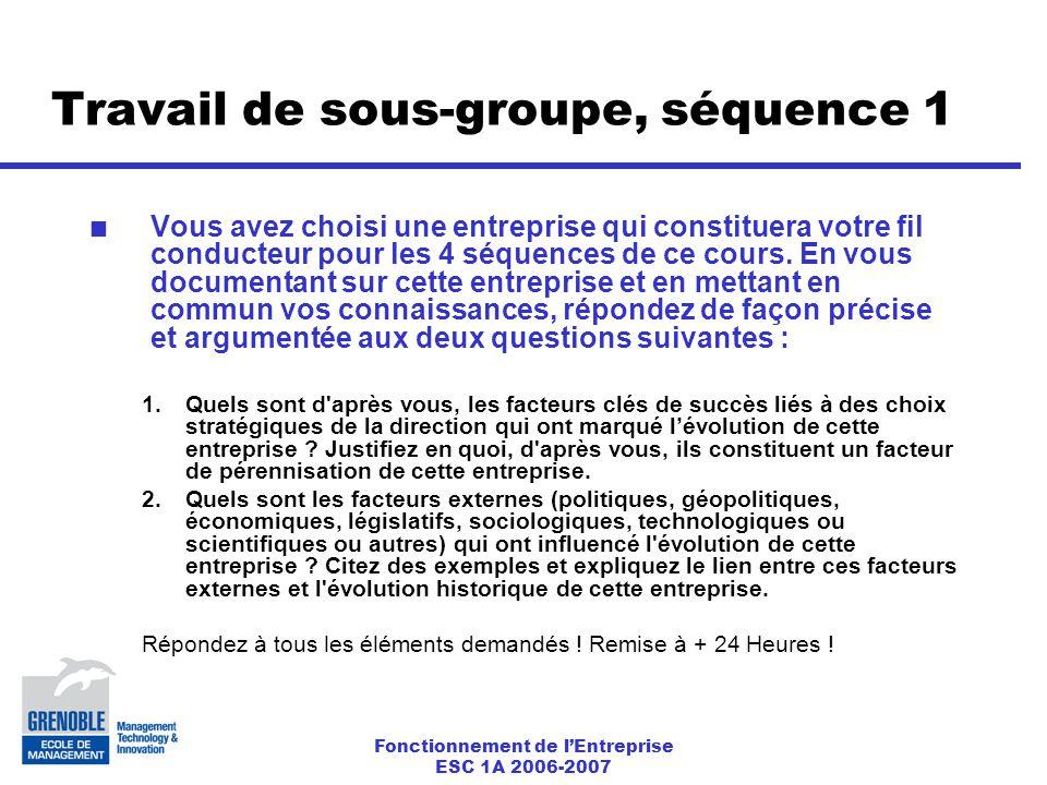 Travail de sous-groupe, séquence 1