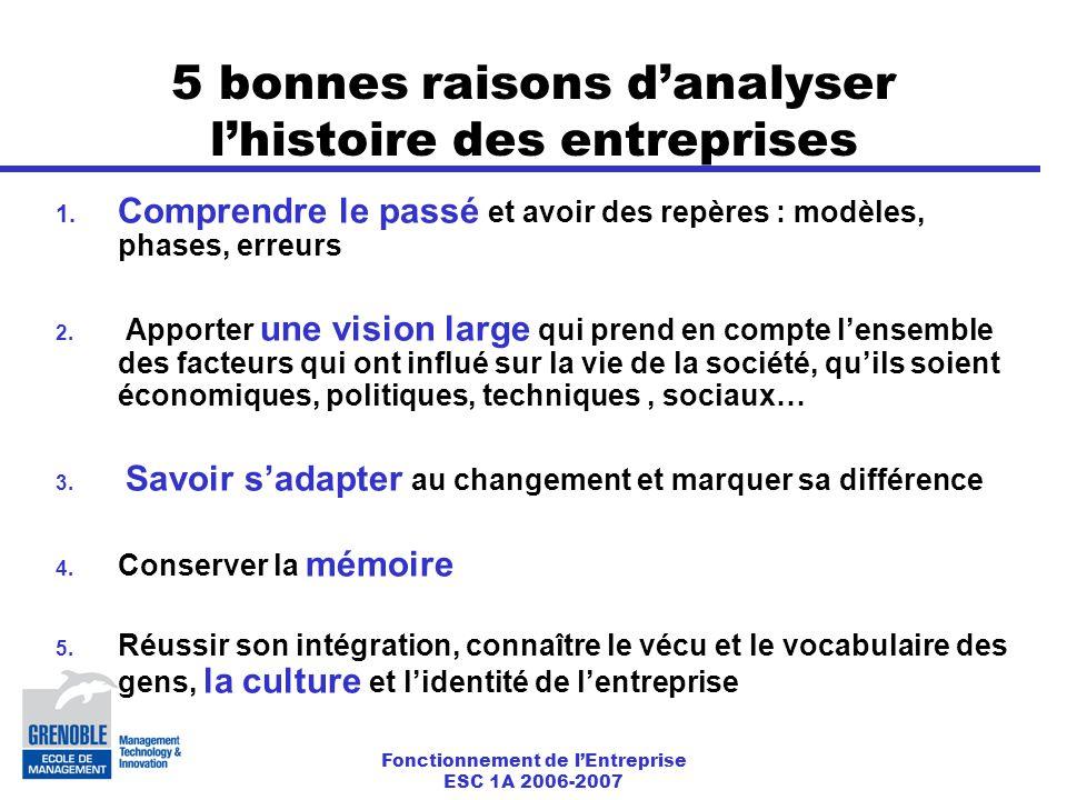 5 bonnes raisons d'analyser l'histoire des entreprises