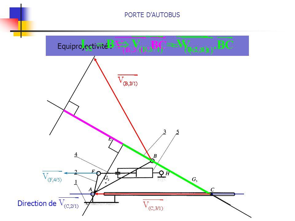 PORTE D'AUTOBUS Equiprojectivité : Direction de Pascal Cartron