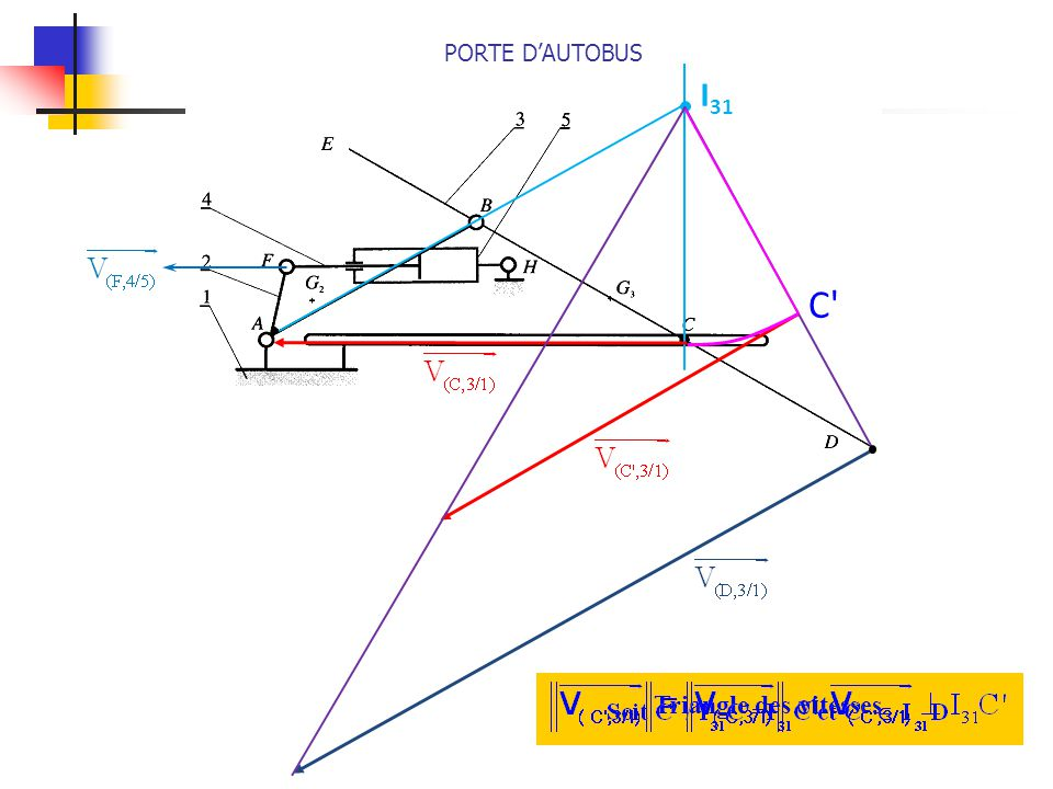 PORTE D'AUTOBUS I31 C Triangle des vitesses Pascal Cartron