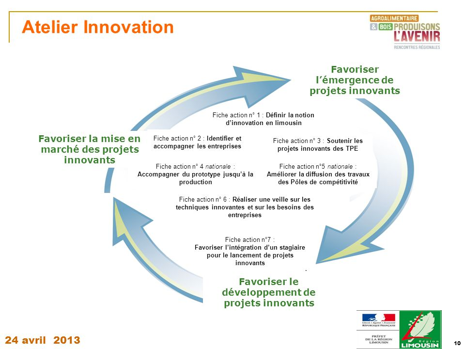Atelier Innovation Favoriser l'émergence de projets innovants
