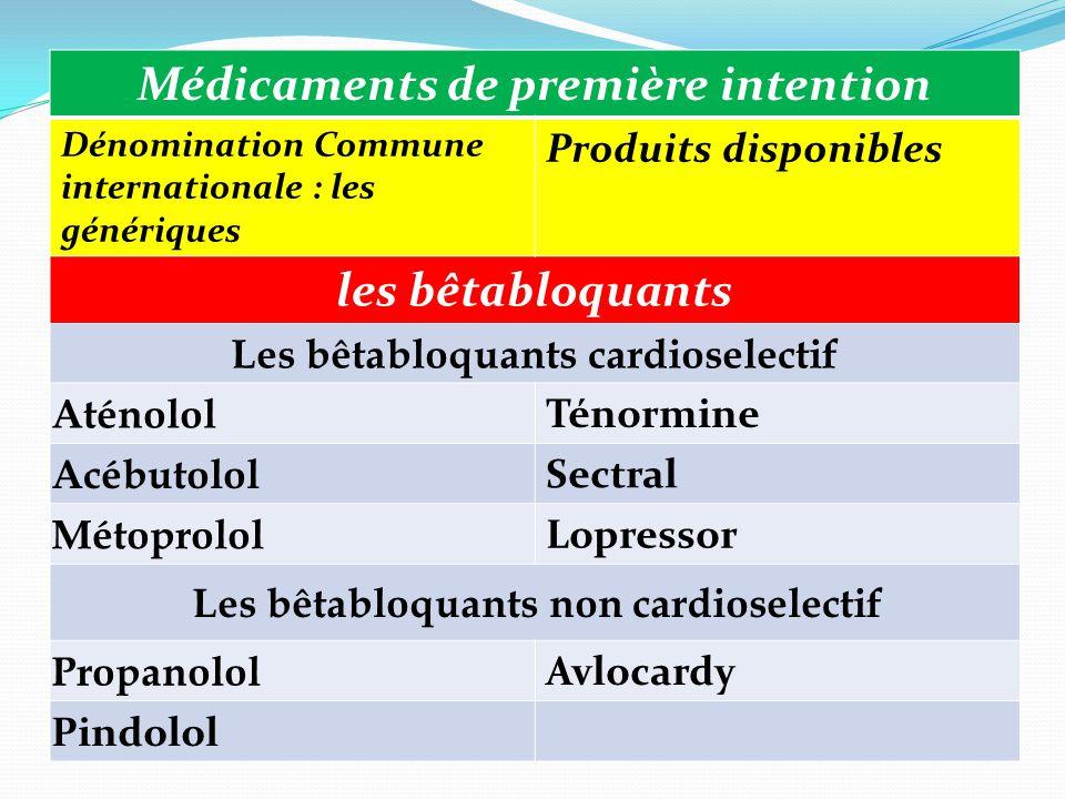 Médicaments de première intention les bêtabloquants