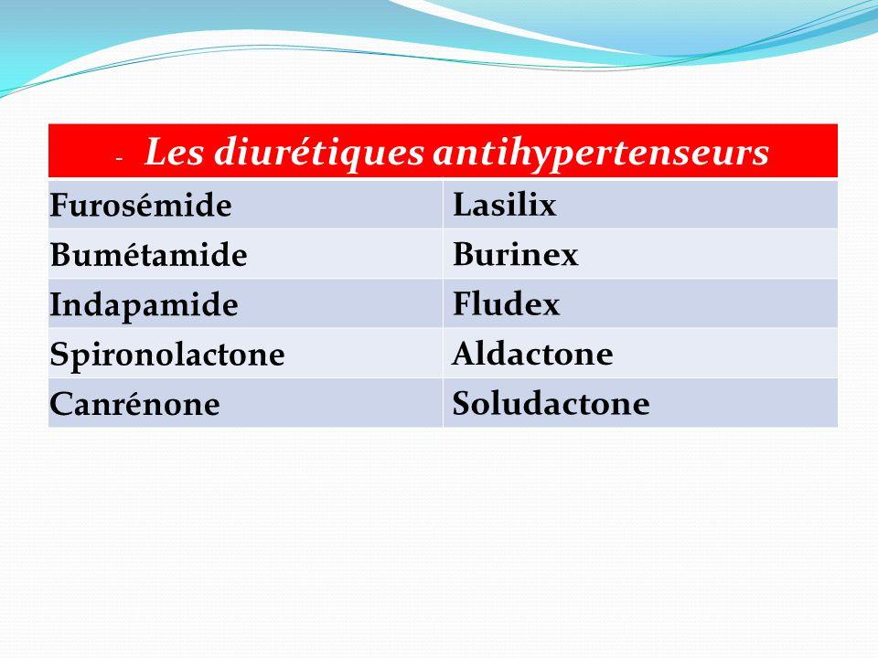 - Les diurétiques antihypertenseurs