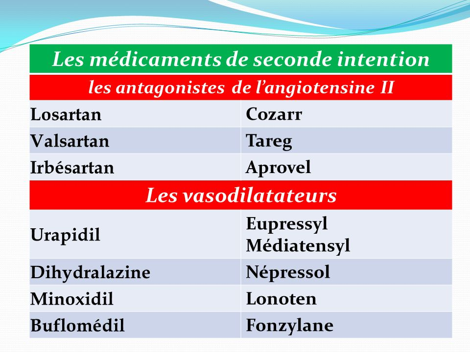 Les médicaments de seconde intention Les vasodilatateurs