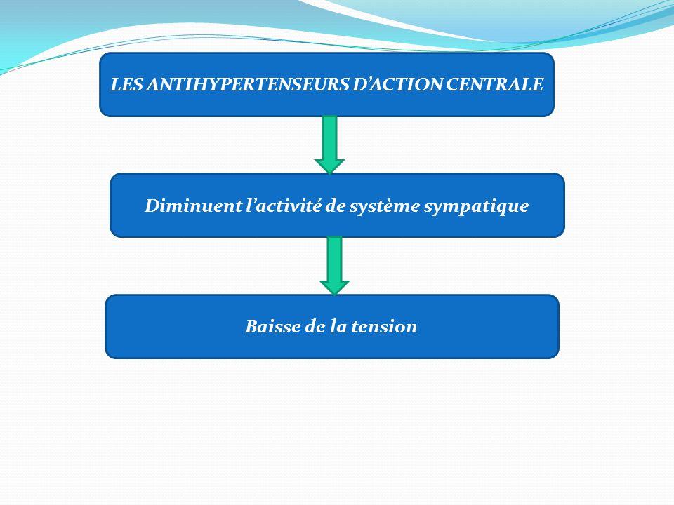 LES ANTIHYPERTENSEURS D'ACTION CENTRALE