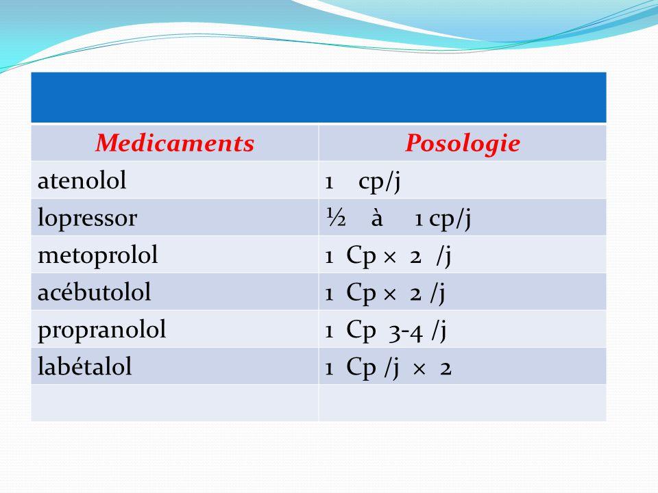 Medicaments Posologie. atenolol. 1 cp/j. lopressor. ½ à 1 cp/j. metoprolol. 1 Cp × 2 /j.