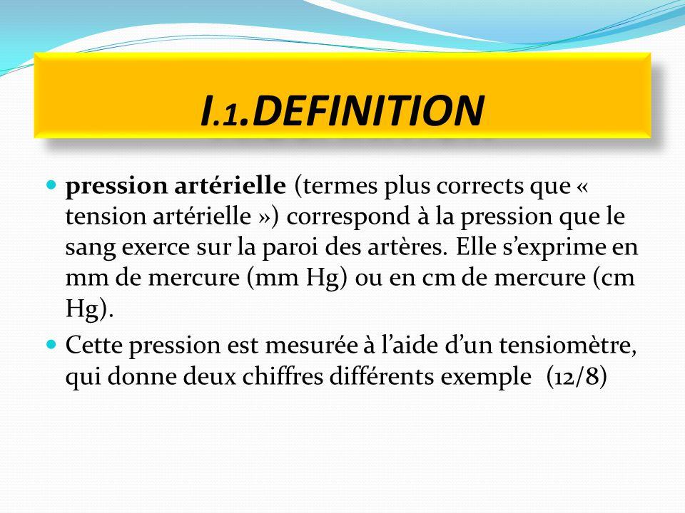 I.1.DEFINITION