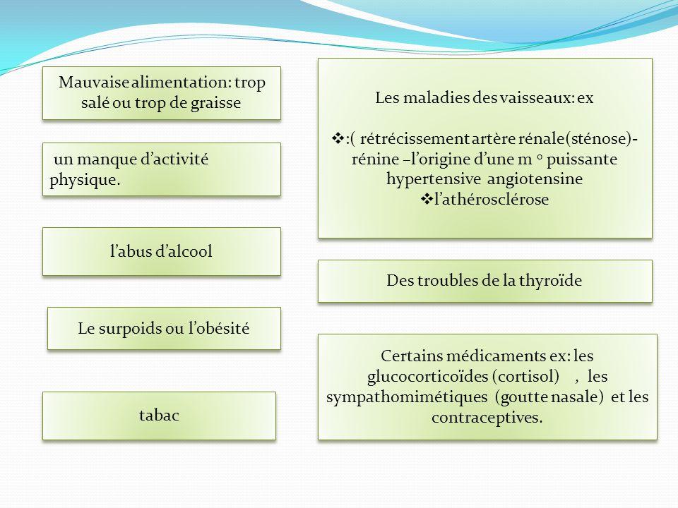 Les maladies des vaisseaux: ex