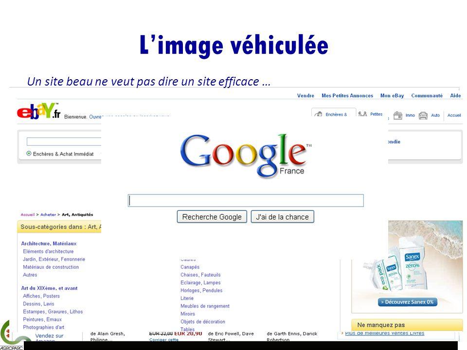 L'image véhiculée Un site beau ne veut pas dire un site efficace …