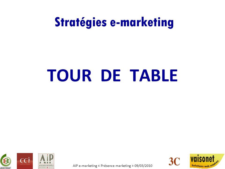 Stratégies e-marketing