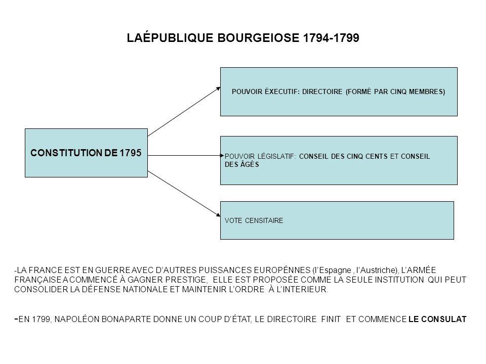 LAÉPUBLIQUE BOURGEIOSE 1794-1799
