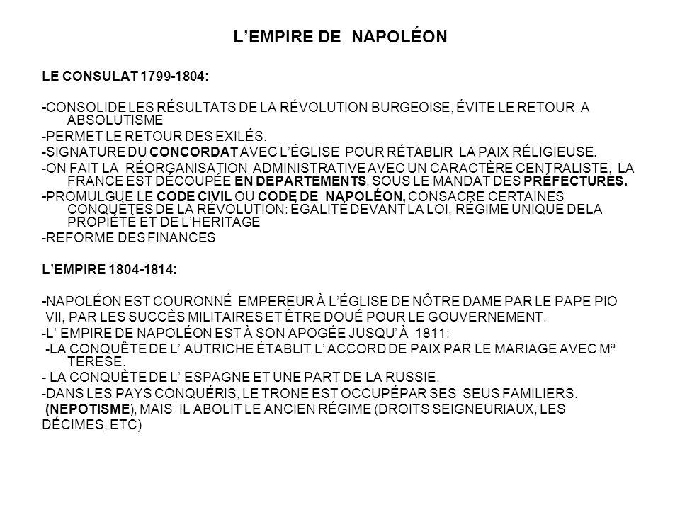L'EMPIRE DE NAPOLÉON LE CONSULAT 1799-1804: