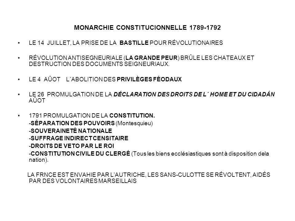 MONARCHIE CONSTITUCIONNELLE 1789-1792