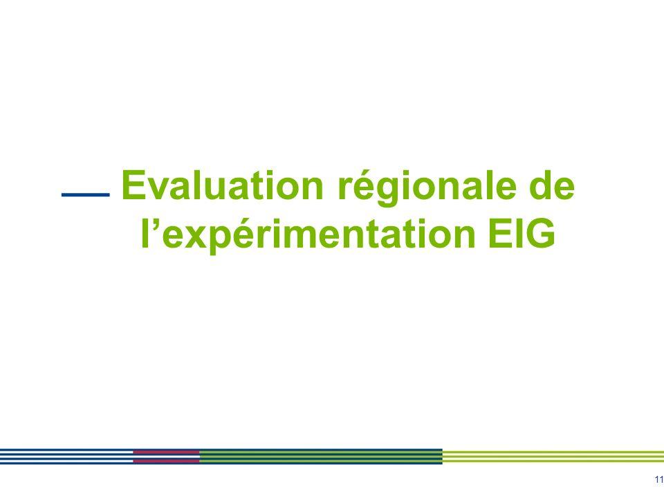 Evaluation régionale de l'expérimentation EIG