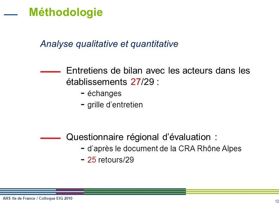 Méthodologie Analyse qualitative et quantitative