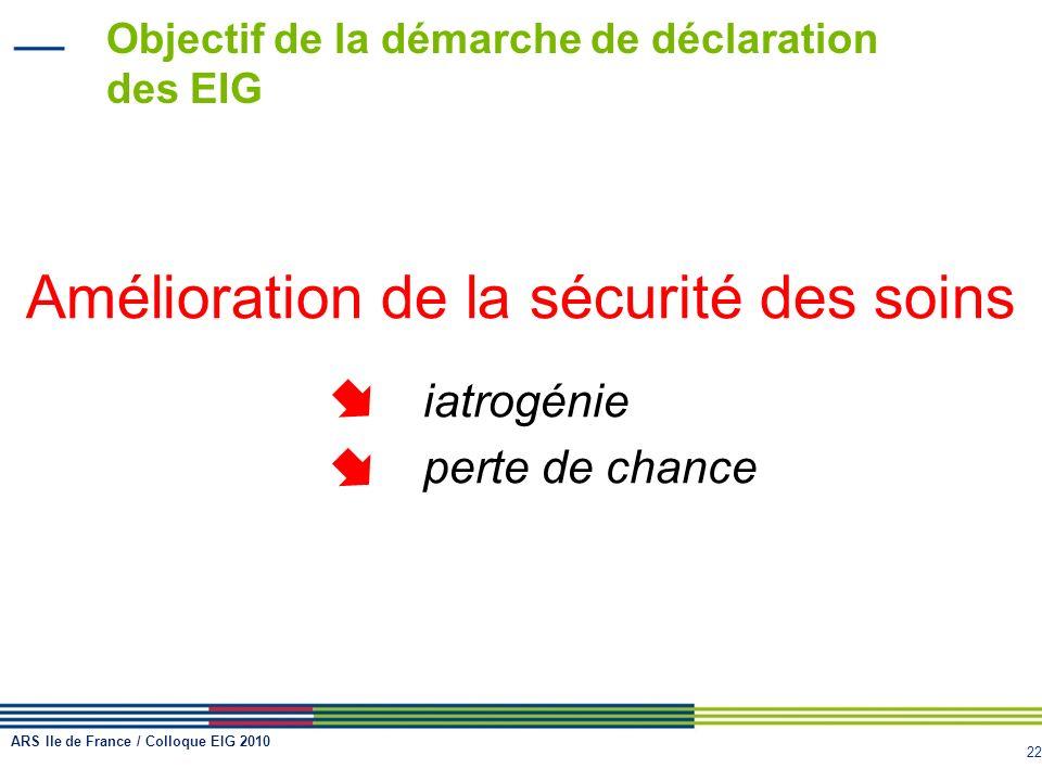 Objectif de la démarche de déclaration des EIG