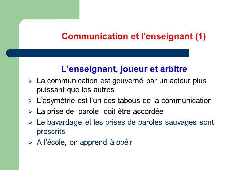 Communication et l'enseignant (1)
